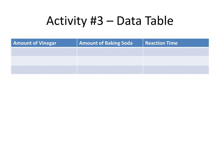 Activity #3 – Data Table