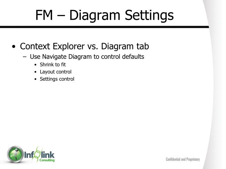FM – Diagram Settings