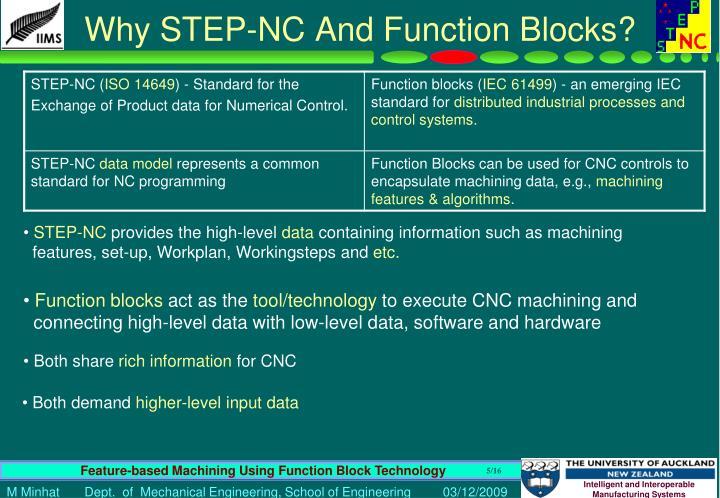 Why STEP-NC And Function Blocks?