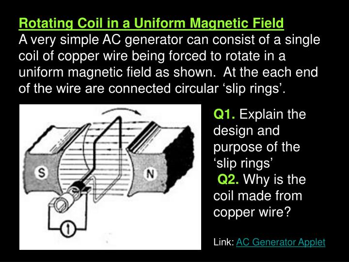 Rotating Coil in a Uniform Magnetic Field