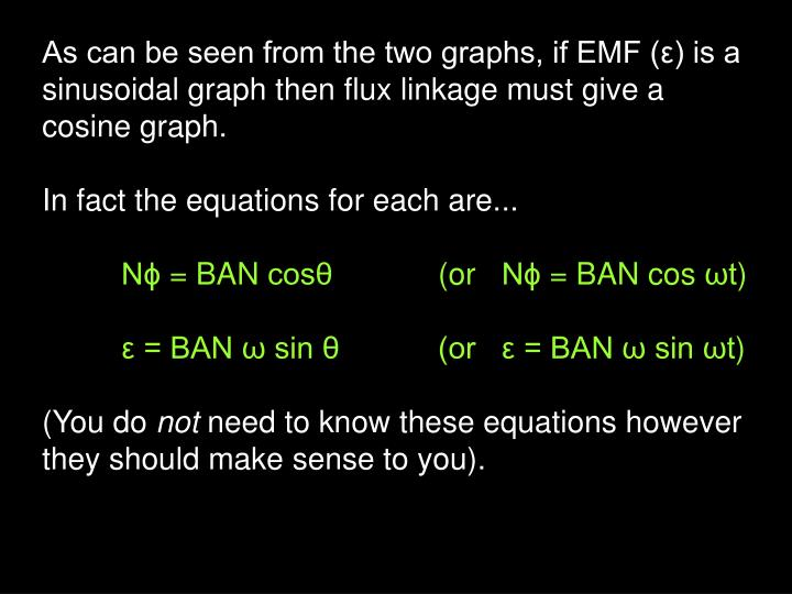 As can be seen from the two graphs, if EMF (ε) is a sinusoidal graph then flux linkage must give a cosine graph.