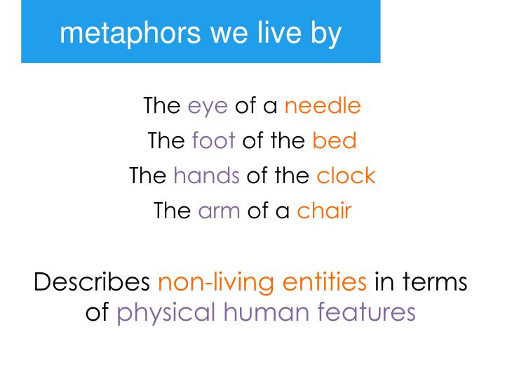 metaphors we live by
