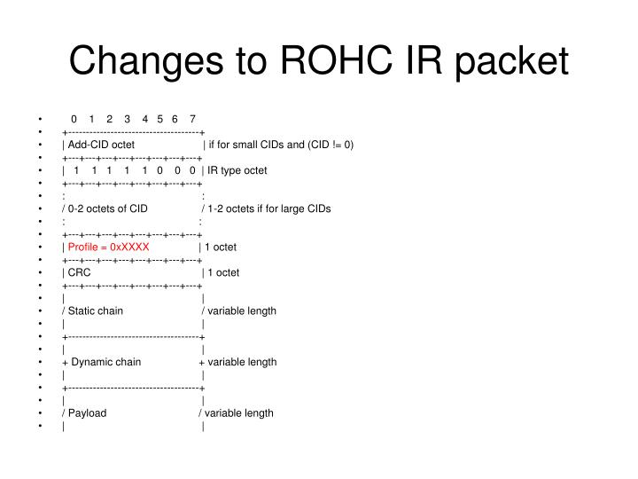 Changes to ROHC IR packet
