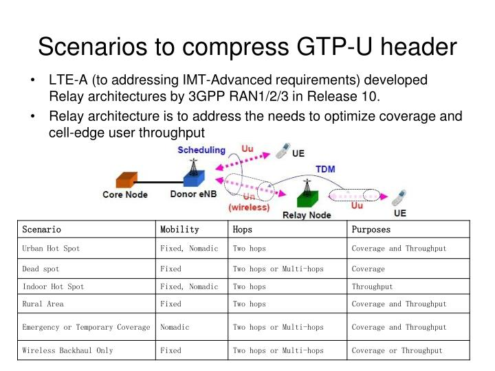Scenarios to compress gtp u header