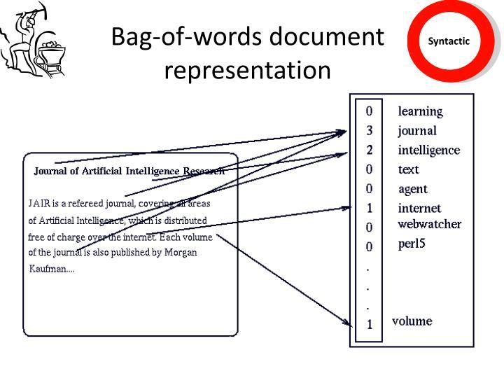 Bag-of-words document representation