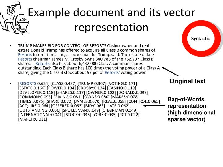 Example document and its vector representation