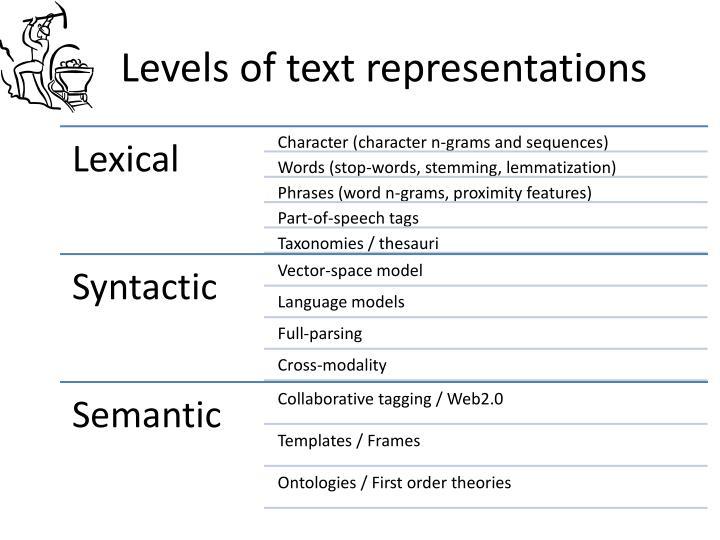 Levels of text representations
