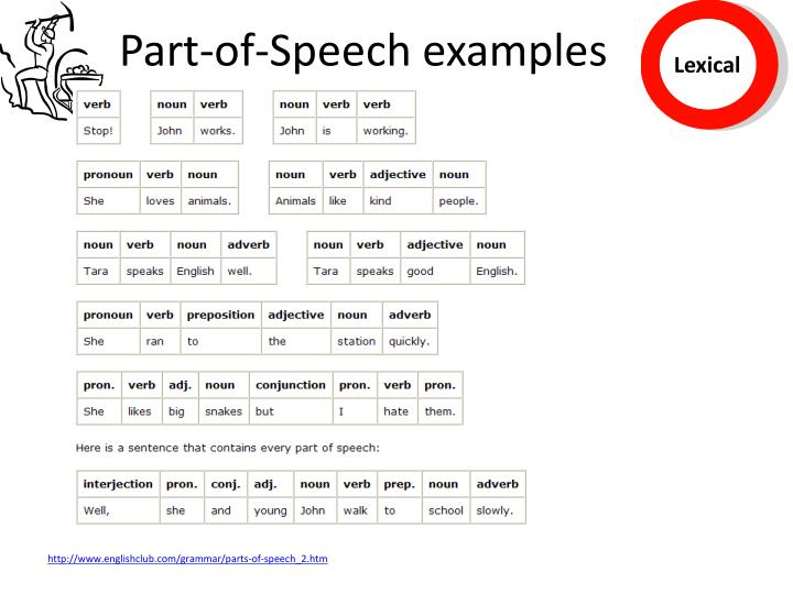 Part-of-Speech examples