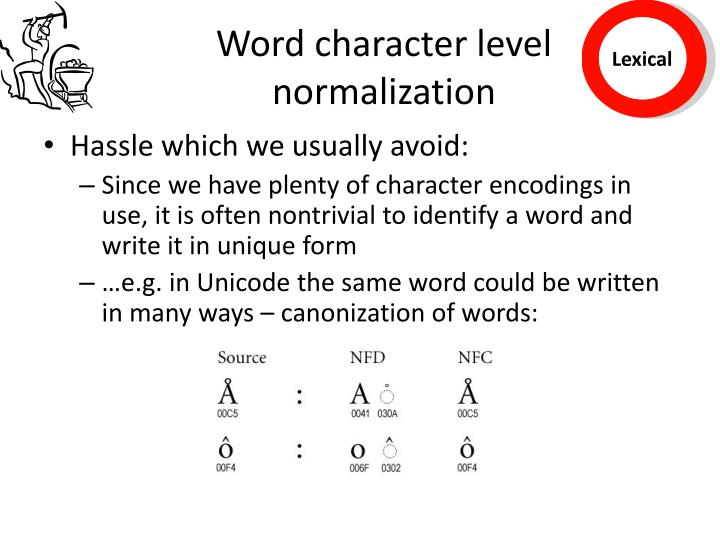Word character level