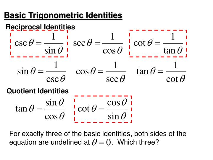 Basic Trigonometric Identities