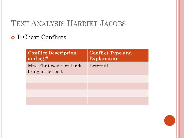 Text Analysis Harriet Jacobs