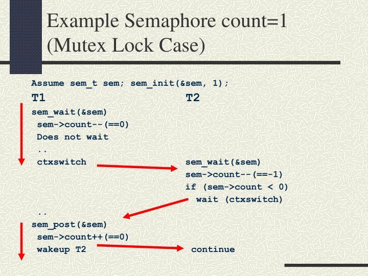 Example Semaphore count=1 (Mutex Lock Case)