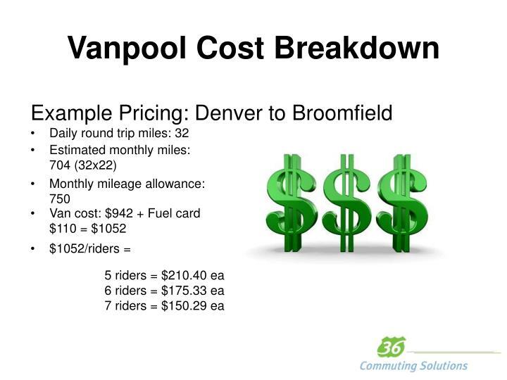 Vanpool Cost Breakdown