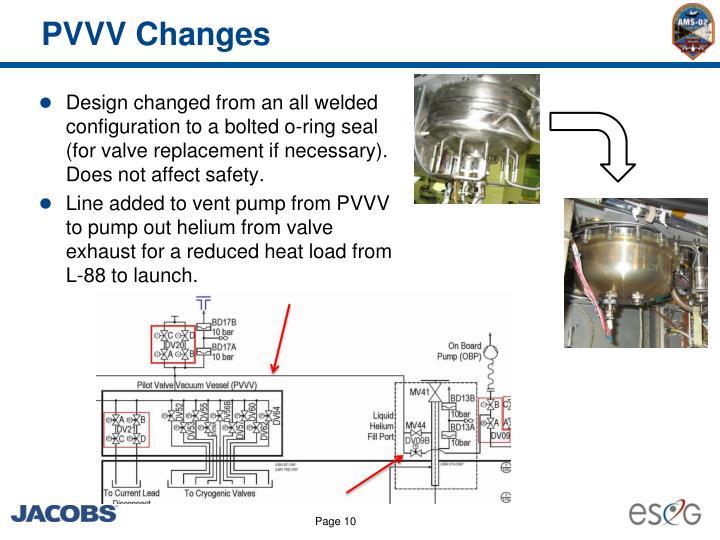 PVVV Changes