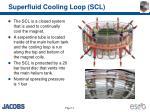 superfluid cooling loop scl