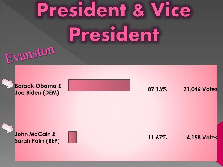 President & Vice President