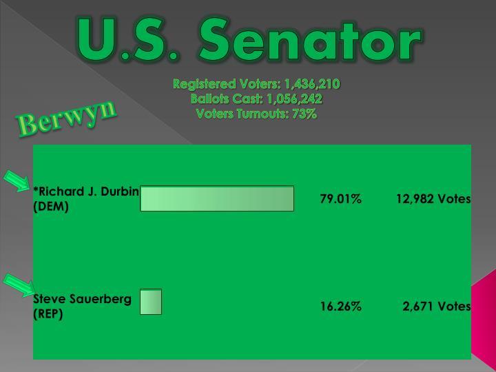 U.S. Senator
