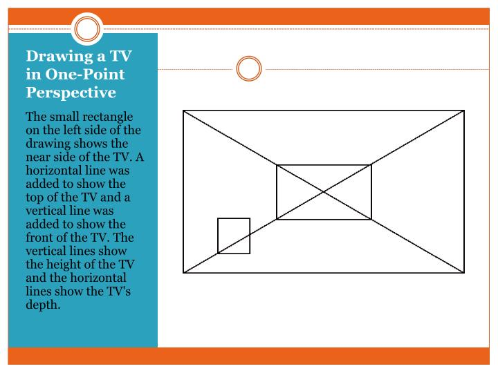 Drawing a tv in one point perspective1