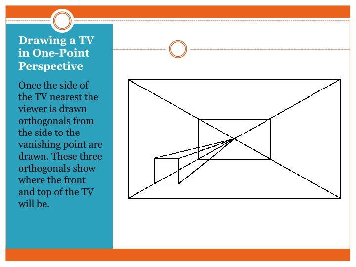 Drawing a tv in one point perspective2