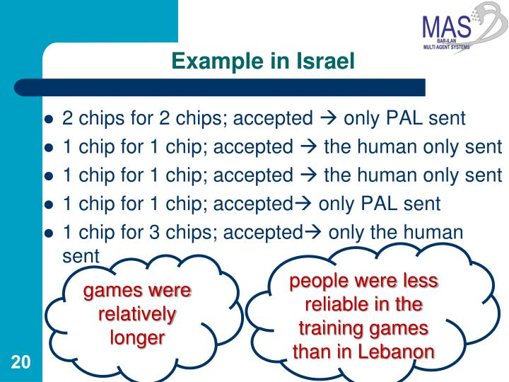 Example in Israel