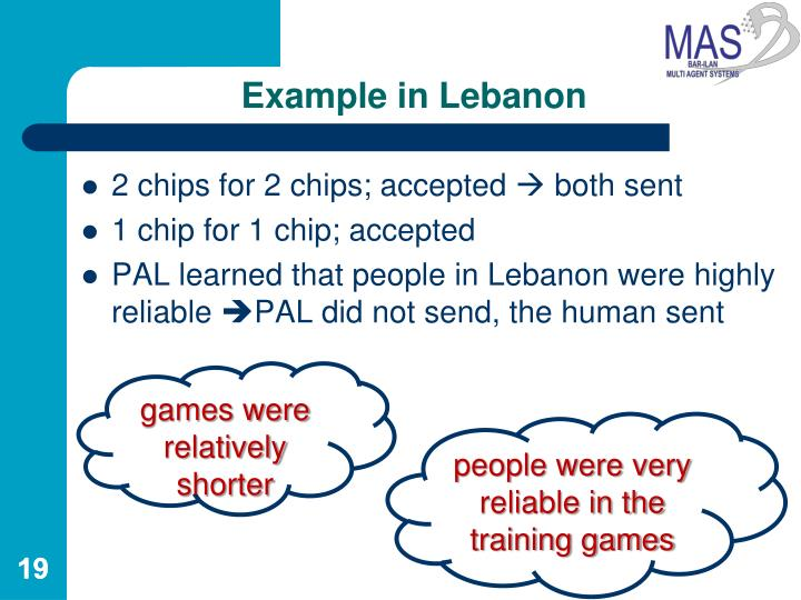 Example in Lebanon