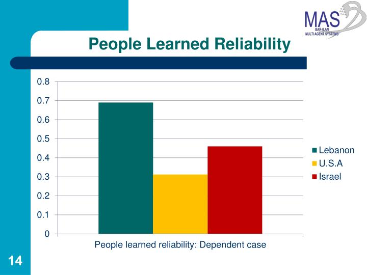 People Learned Reliability