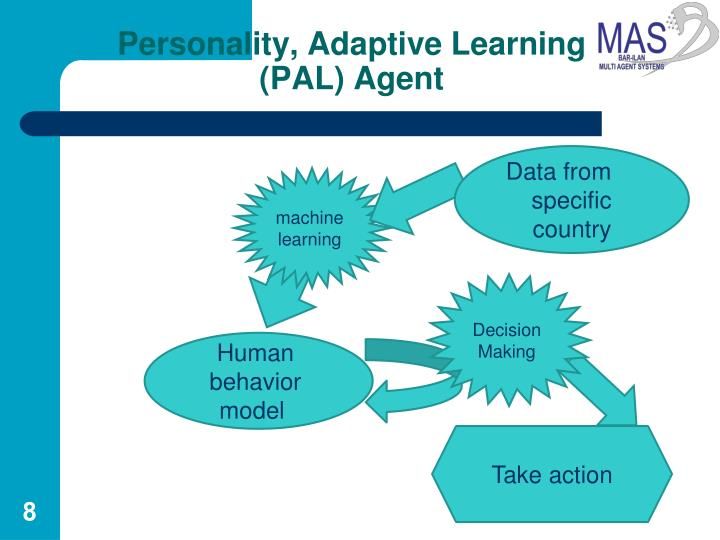 Personality, Adaptive Learning