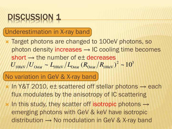 Underestimation in X-ray band