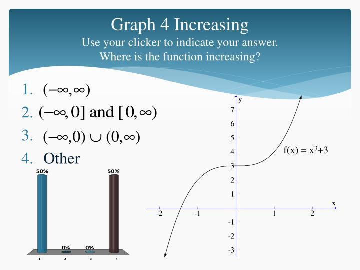 Graph 4 Increasing