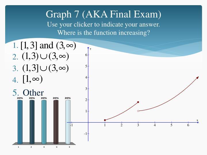 Graph 7 (AKA Final Exam)