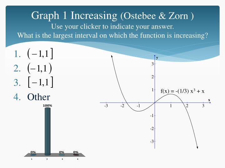 Graph 1 Increasing