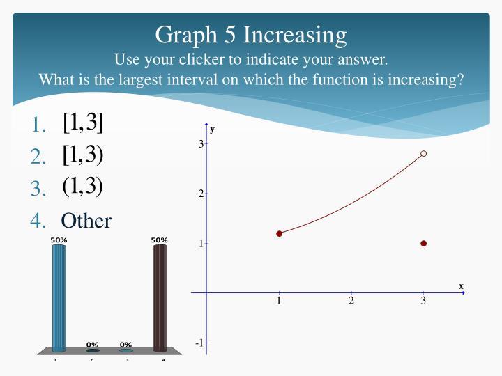 Graph 5 Increasing