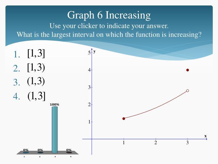 Graph 6 Increasing
