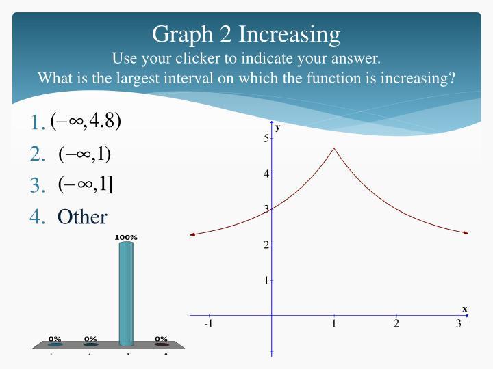 Graph 2 Increasing
