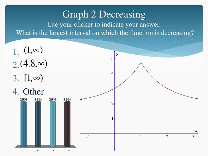 Graph 2 Decreasing