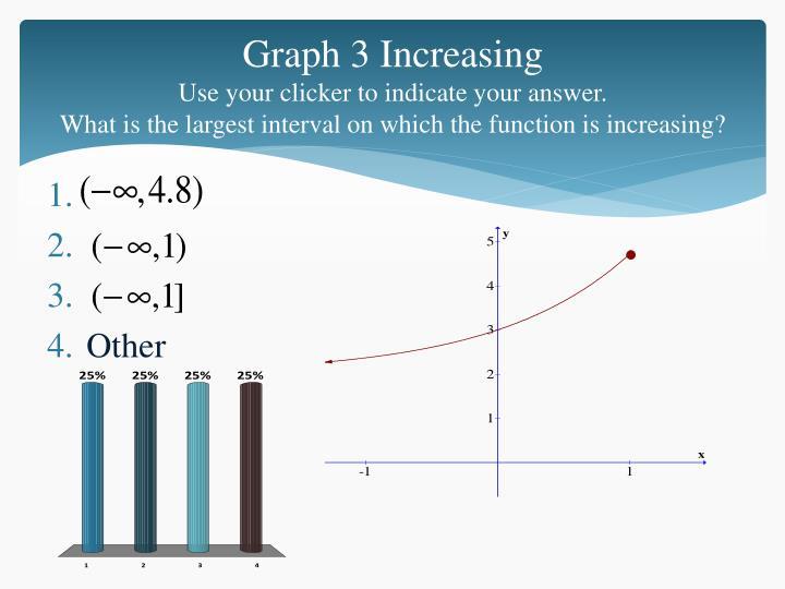 Graph 3 Increasing