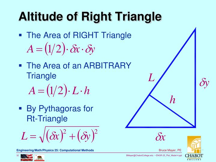 The Area of RIGHT Triangle