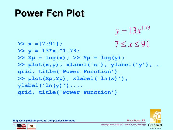Power Fcn Plot