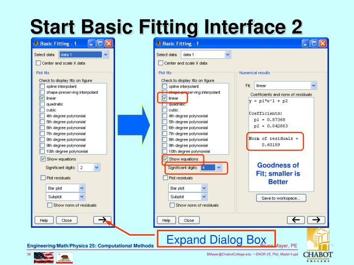 Start Basic Fitting Interface 2