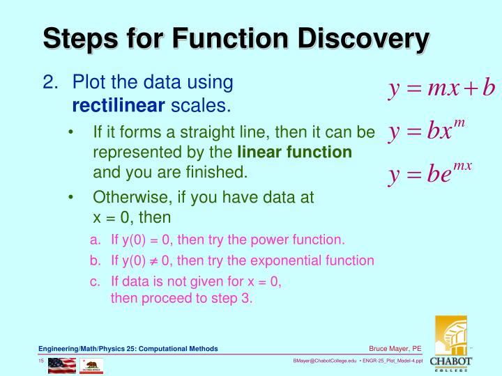 Plot the data using
