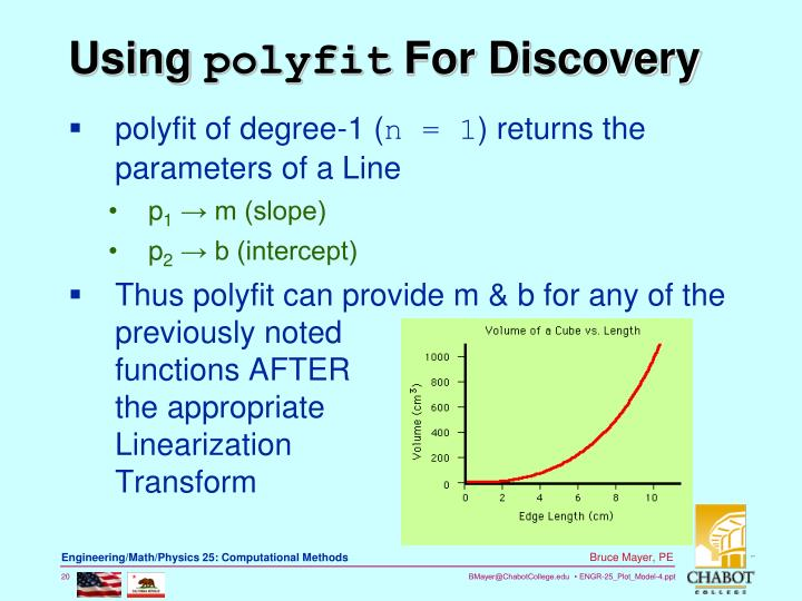polyfit of degree-1 (