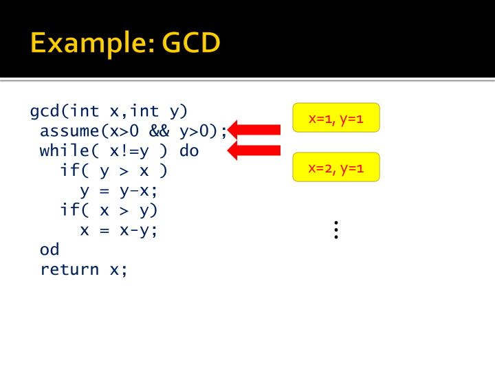 Example: GCD