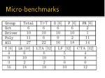 micro benchmarks