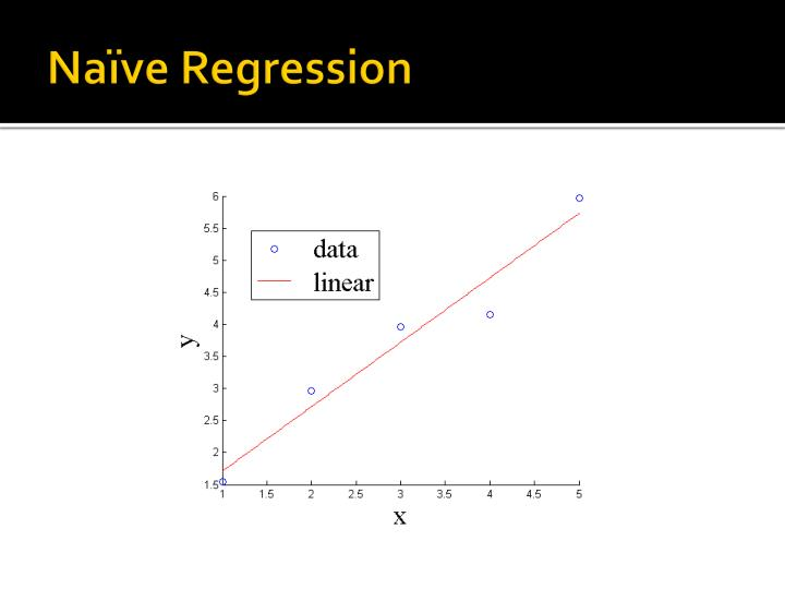 Naïve Regression