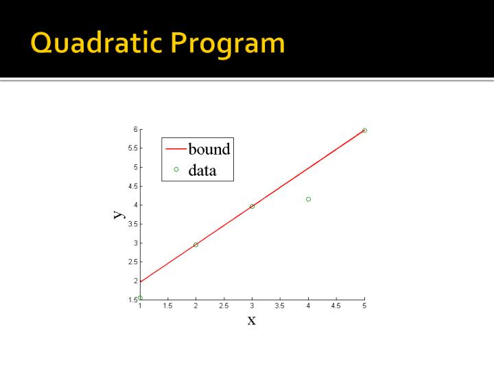 Quadratic Program