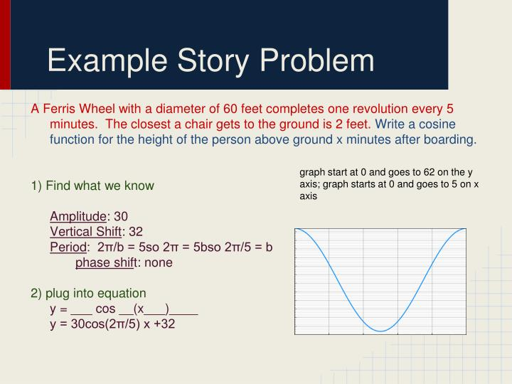 Example Story Problem