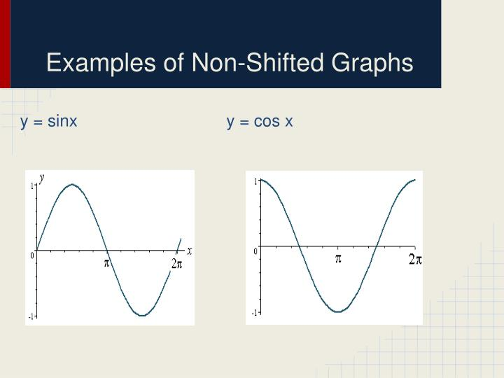 Examples of Non-Shifted Graphs