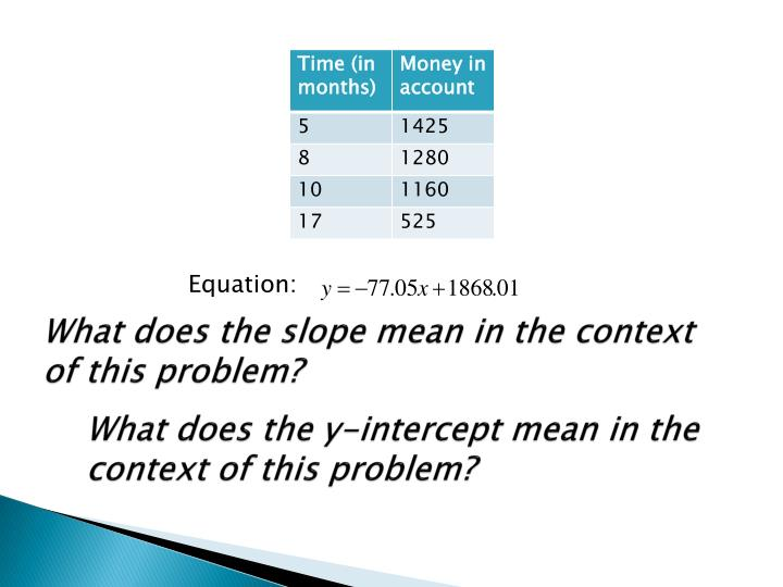 What does the slope mean in the context of this problem?