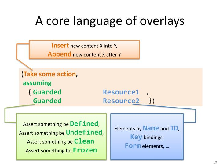 A core language of overlays