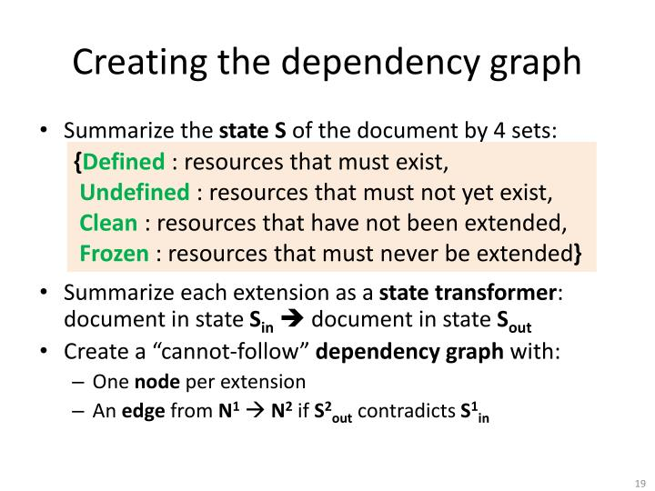 Creating the dependency graph